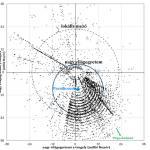 Az Orvonton, a nagy világegyetem és a lokális mező