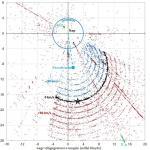 A másodpercenként nulla kilométeres vöröseltolódással jellemezhető objektumok